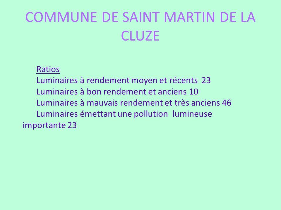 COMMUNE DE SAINT MARTIN DE LA CLUZE