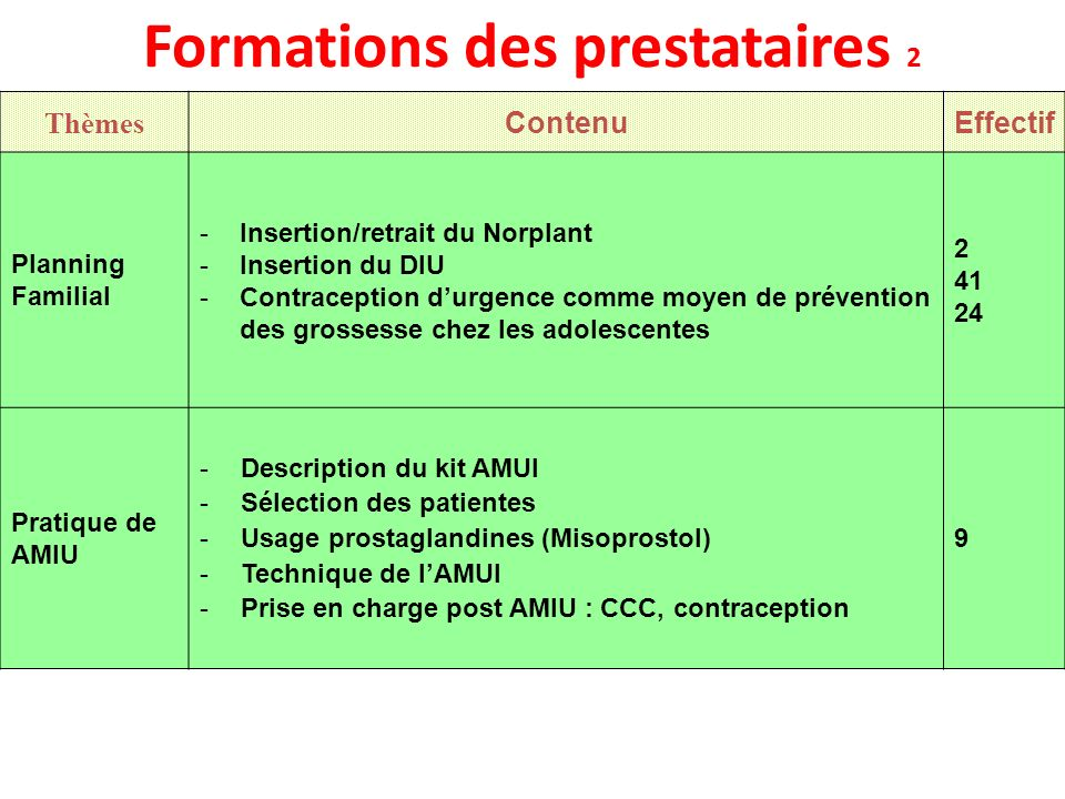 Formations des prestataires 2