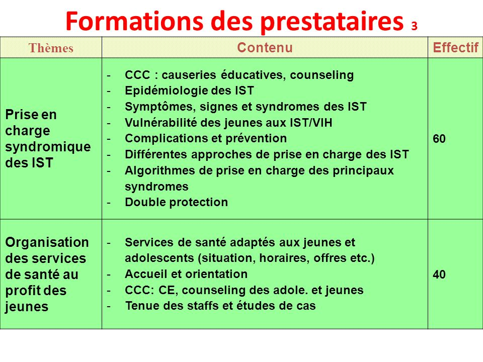 Formations des prestataires 3
