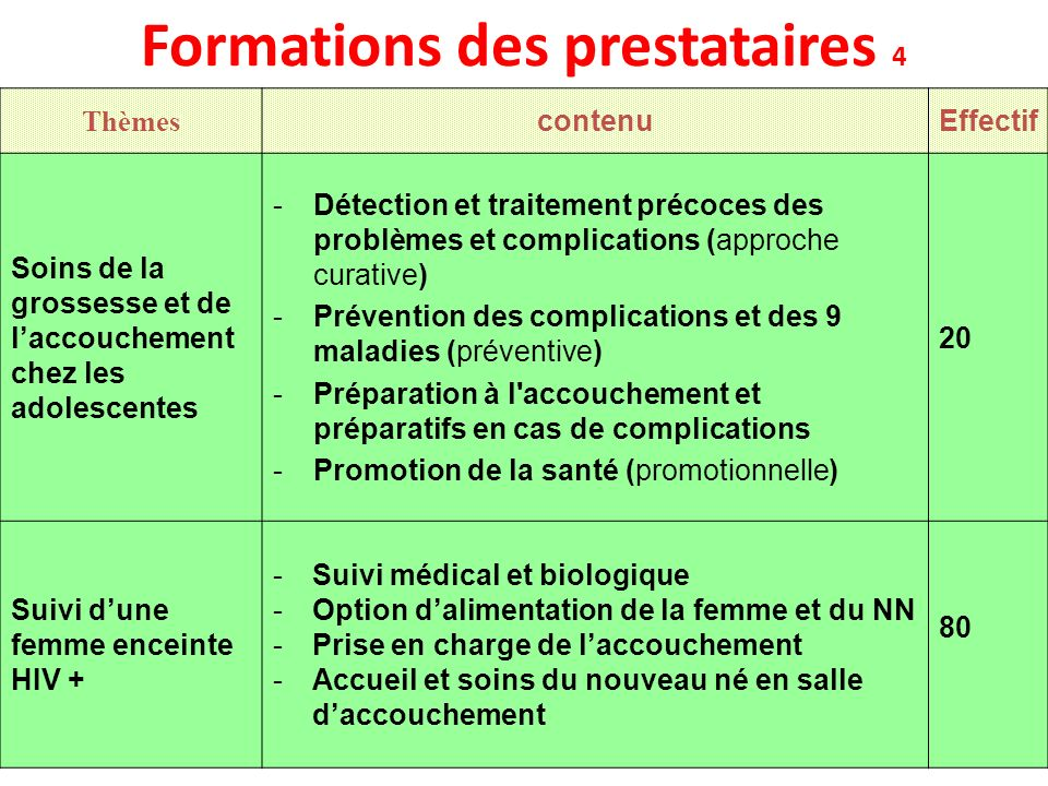 Formations des prestataires 4
