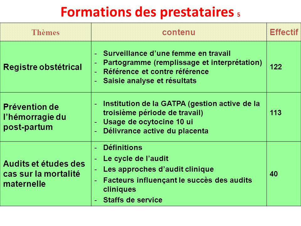 Formations des prestataires 5