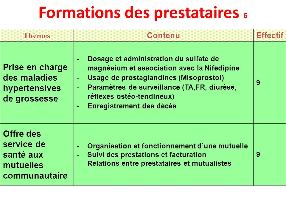 Formations des prestataires 6