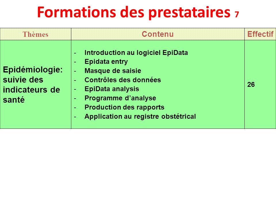 Formations des prestataires 7