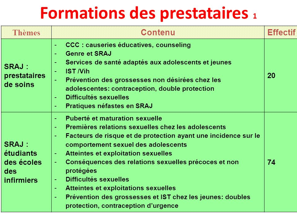 Formations des prestataires 1