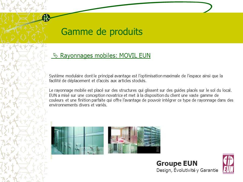 Gamme de produits Groupe EUN  Rayonnages mobiles: MOVIL EUN