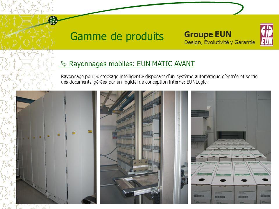 Gamme de produits Groupe EUN  Rayonnages mobiles: EUN MATIC AVANT