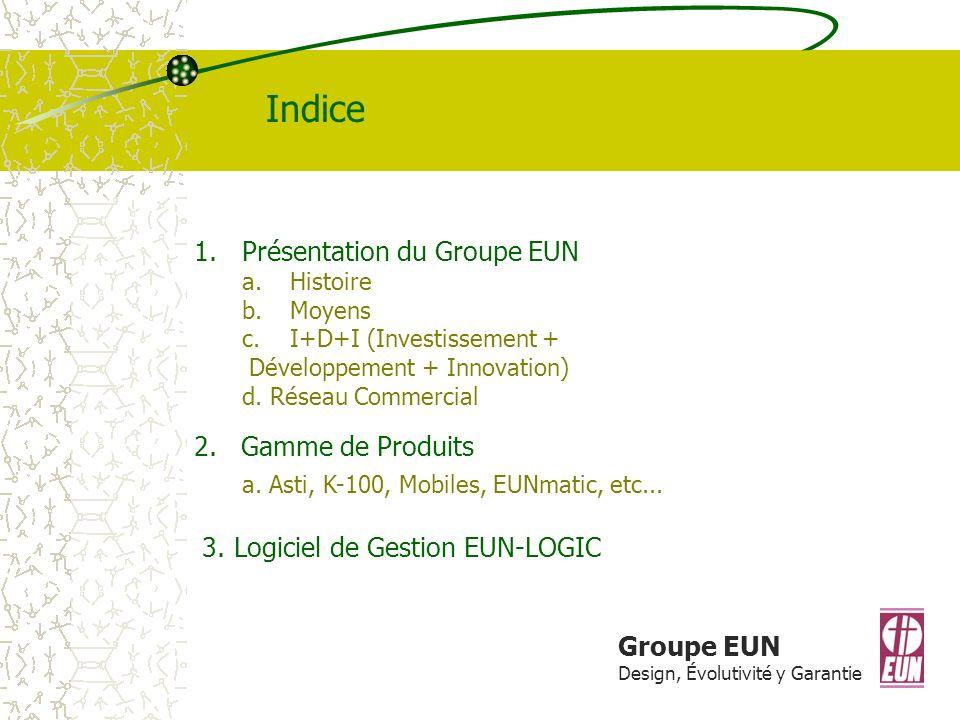 Indice a. Asti, K-100, Mobiles, EUNmatic, etc...