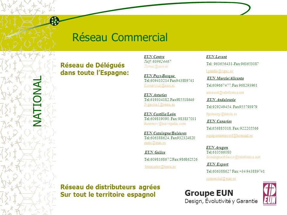 Réseau Commercial NATIONAL Groupe EUN Réseau de Délégués