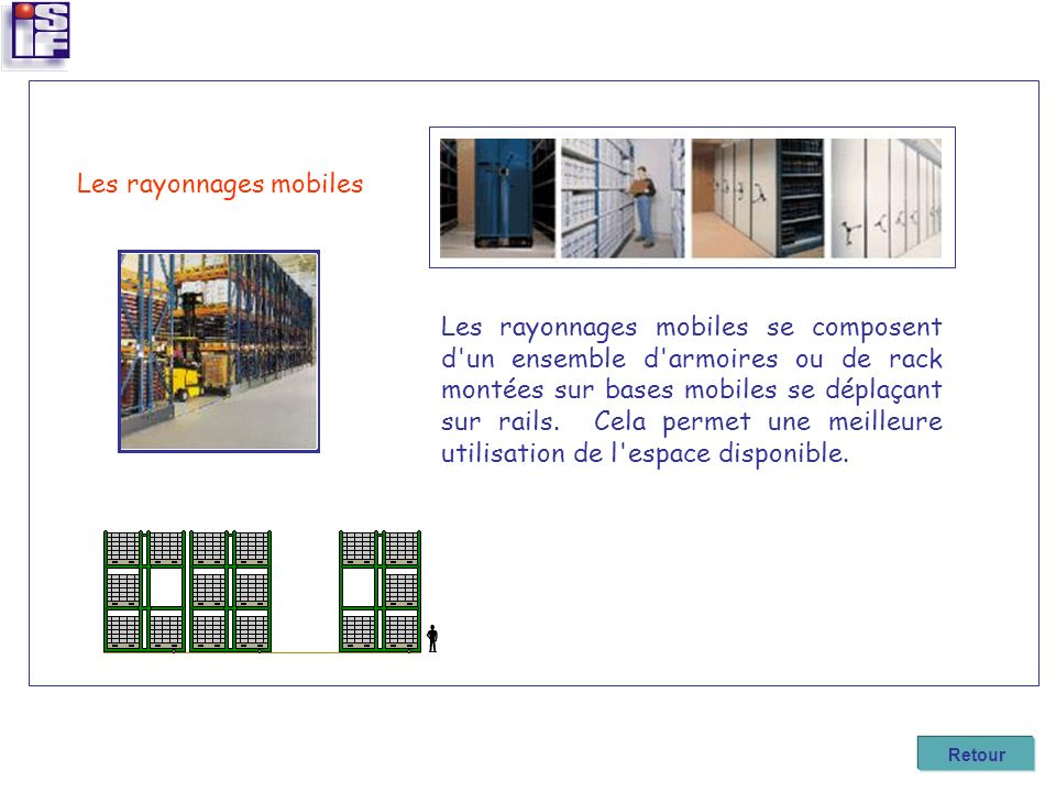 Les rayonnages mobiles