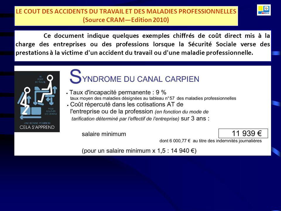 LE COUT DES ACCIDENTS DU TRAVAIL ET DES MALADIES PROFESSIONNELLES (Source CRAM—Edition 2010)