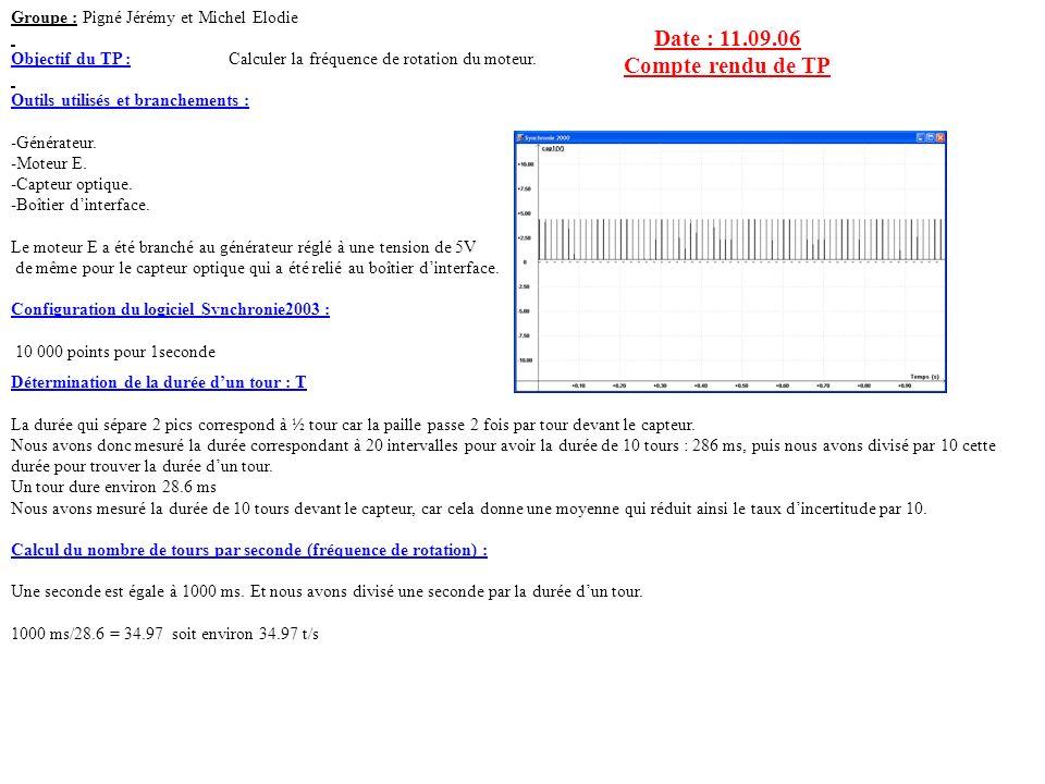 Date : 11.09.06 Compte rendu de TP