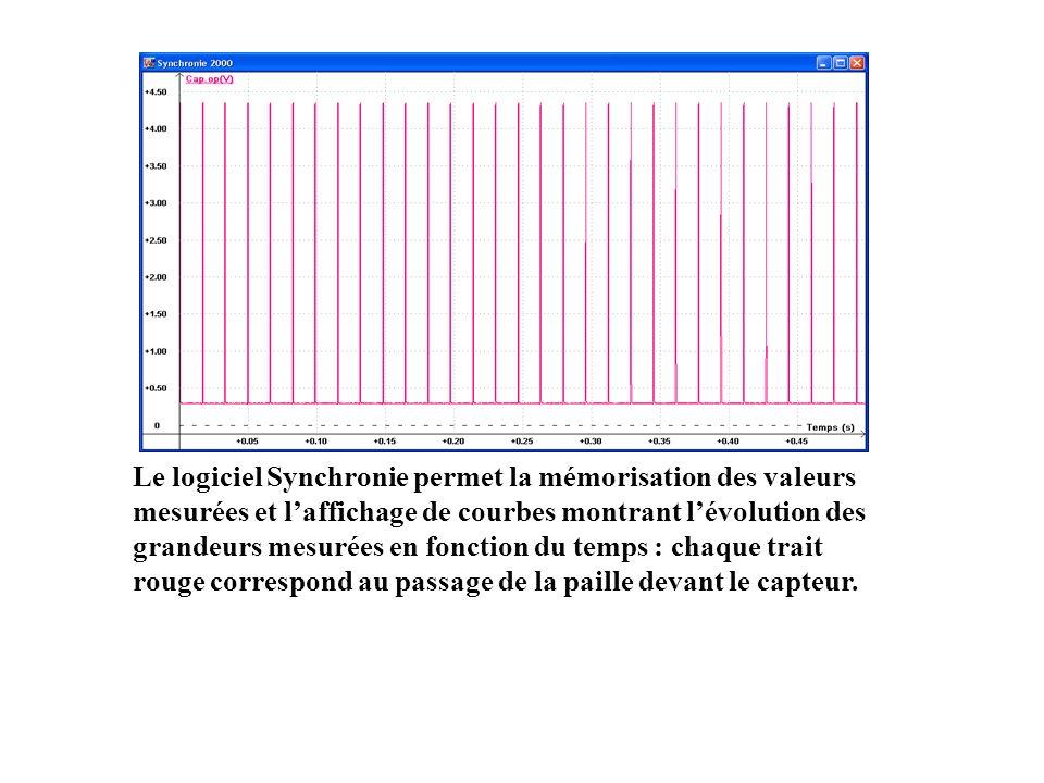 Le logiciel Synchronie permet la mémorisation des valeurs mesurées et l'affichage de courbes montrant l'évolution des grandeurs mesurées en fonction du temps : chaque trait rouge correspond au passage de la paille devant le capteur.