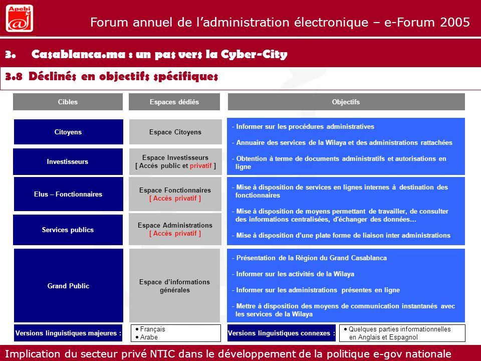 3. Casablanca.ma : un pas vers la Cyber-City