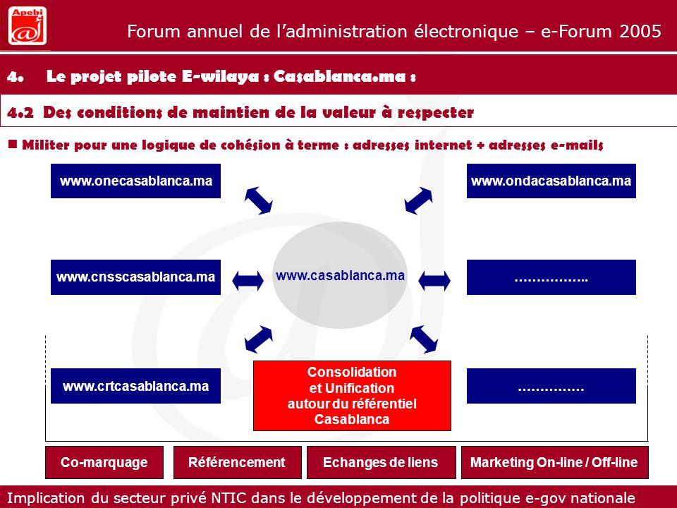 Marketing On-line / Off-line