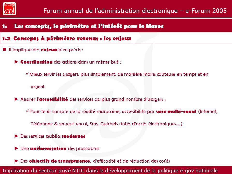 1. Les concepts, le périmètre et l'intérêt pour le Maroc