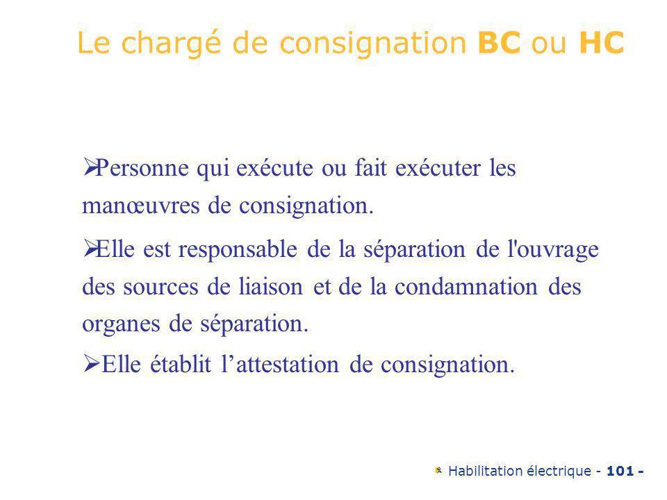 Le chargé de consignation BC ou HC