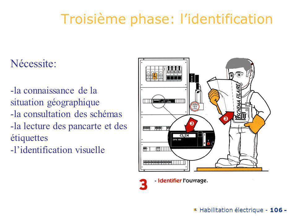 Troisième phase: l'identification