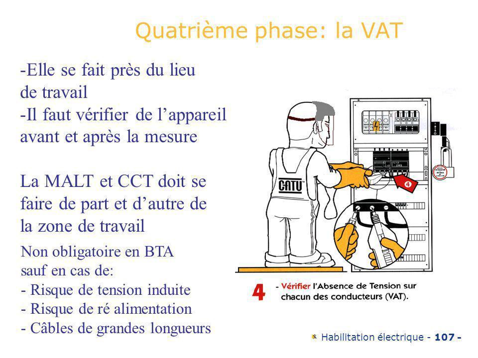 Quatrième phase: la VAT