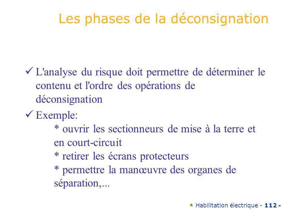 Les phases de la déconsignation