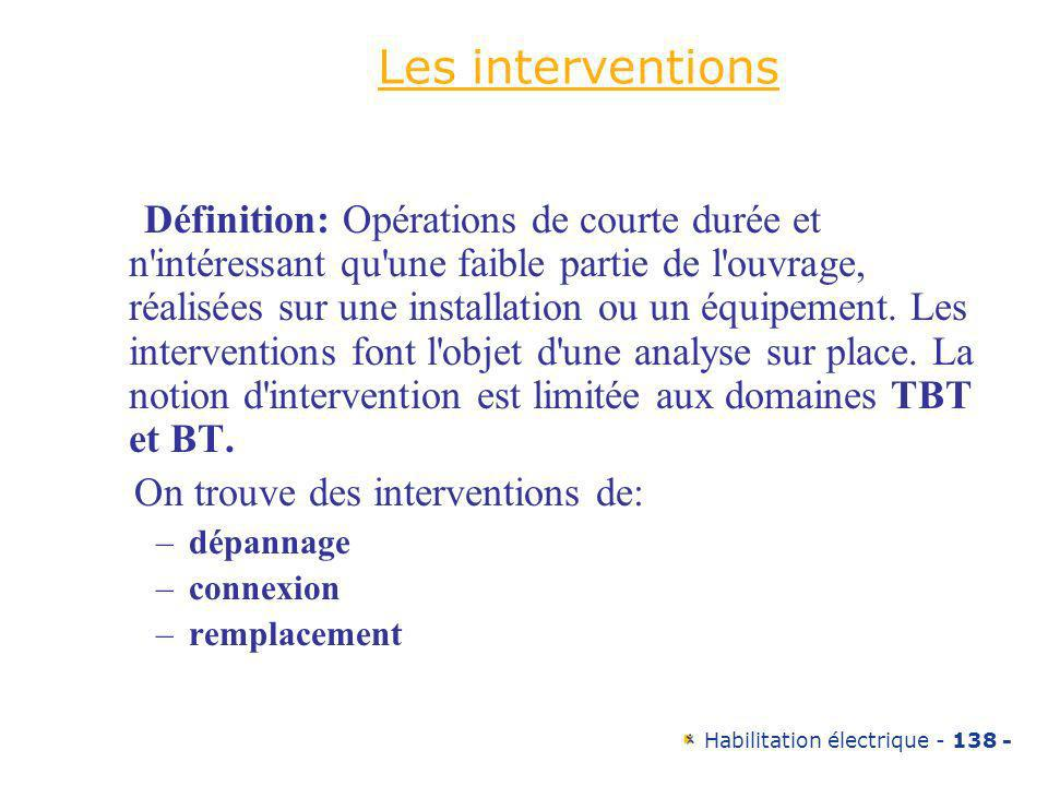 Les interventions