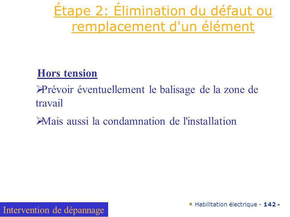 Étape 2: Élimination du défaut ou remplacement d un élément