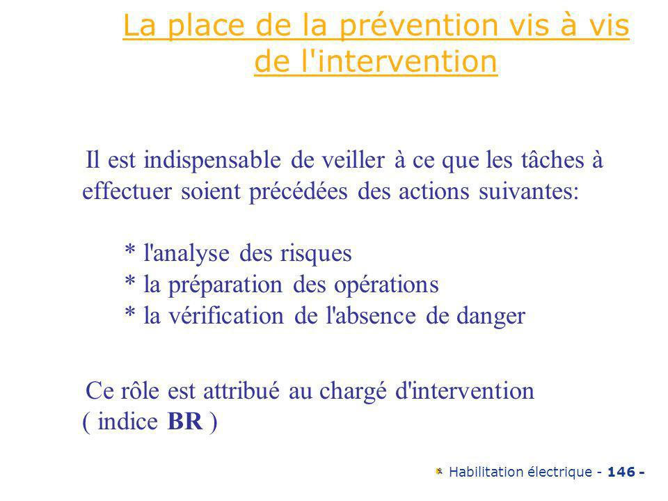 La place de la prévention vis à vis de l intervention