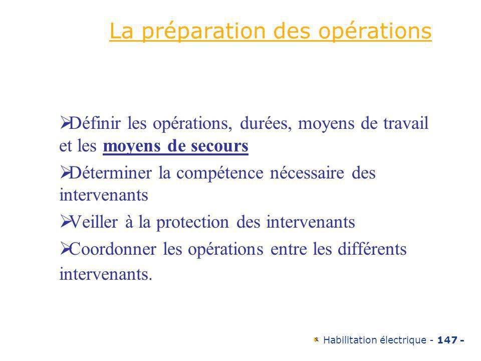 La préparation des opérations