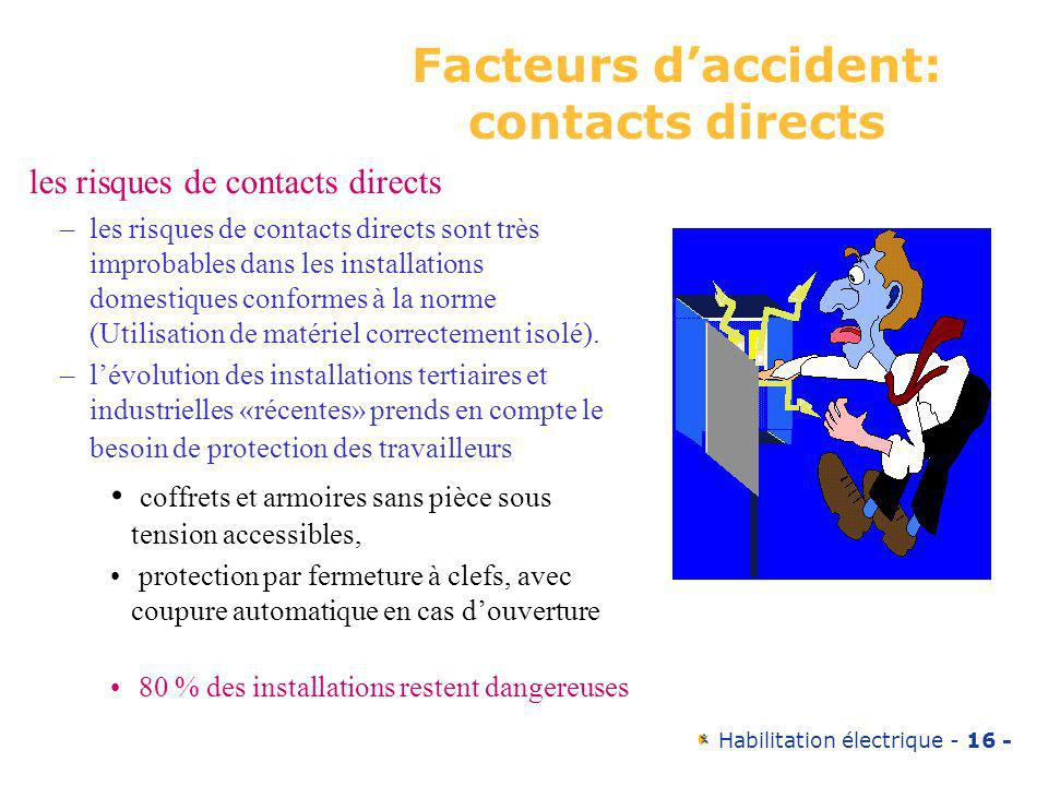 Facteurs d'accident: contacts directs