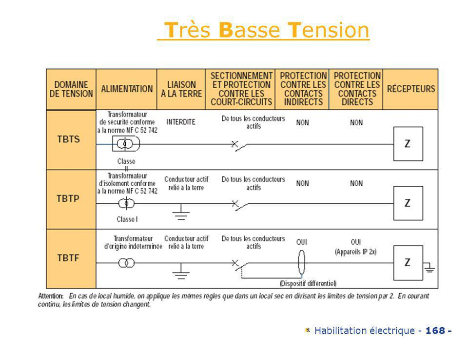 Très Basse Tension