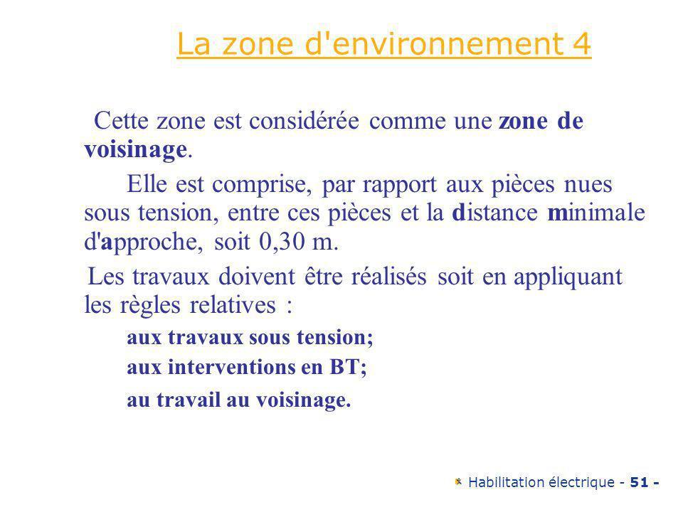 La zone d environnement 4