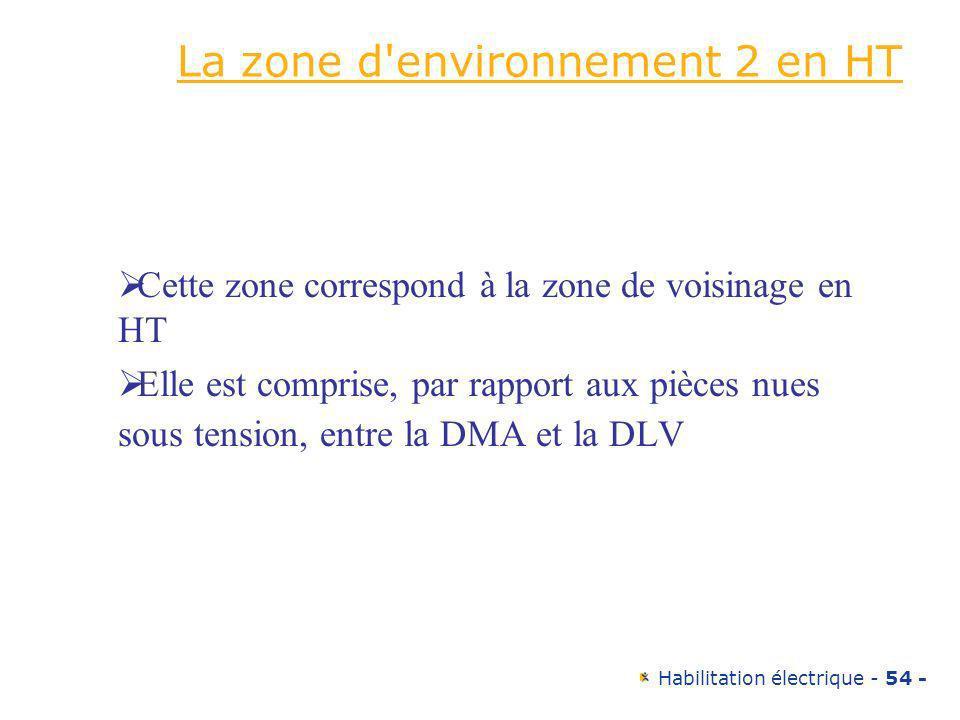 La zone d environnement 2 en HT