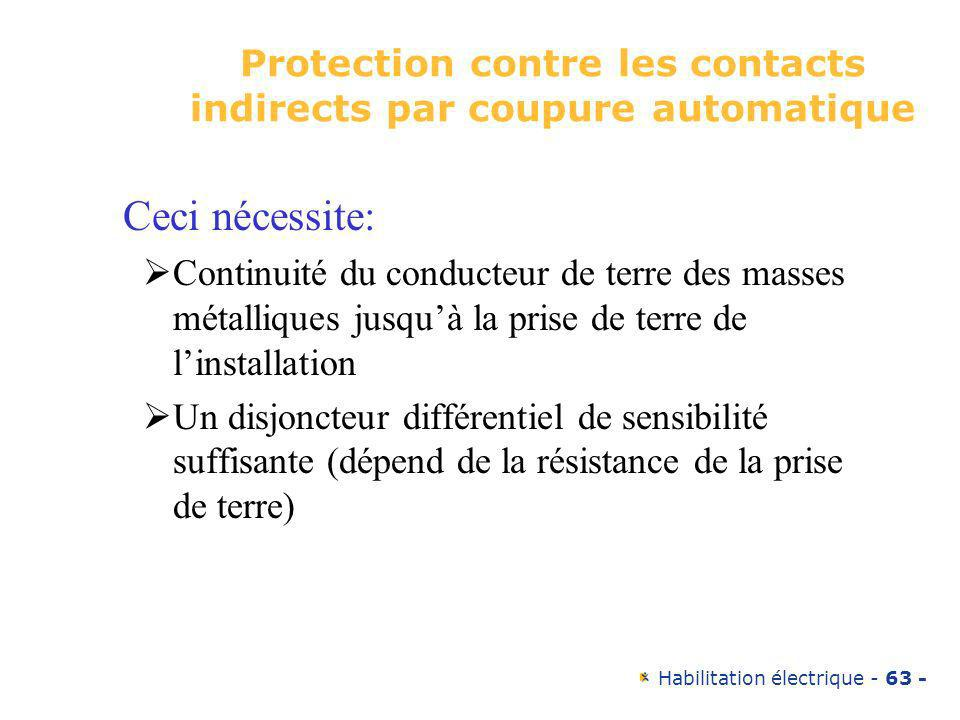 Protection contre les contacts indirects par coupure automatique