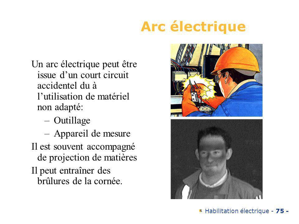 Arc électrique Un arc électrique peut être issue d'un court circuit accidentel du à l'utilisation de matériel non adapté: