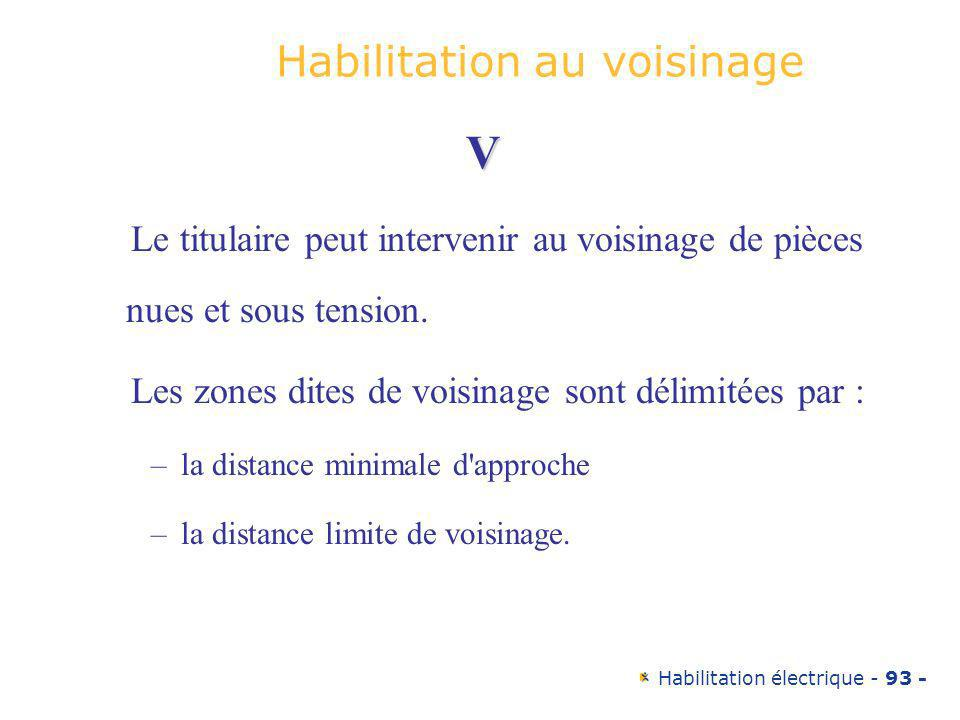 Habilitation au voisinage