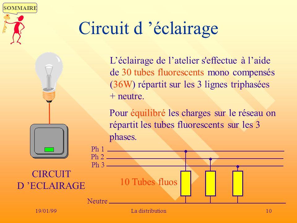 Circuit d 'éclairage CIRCUIT D 'ECLAIRAGE.