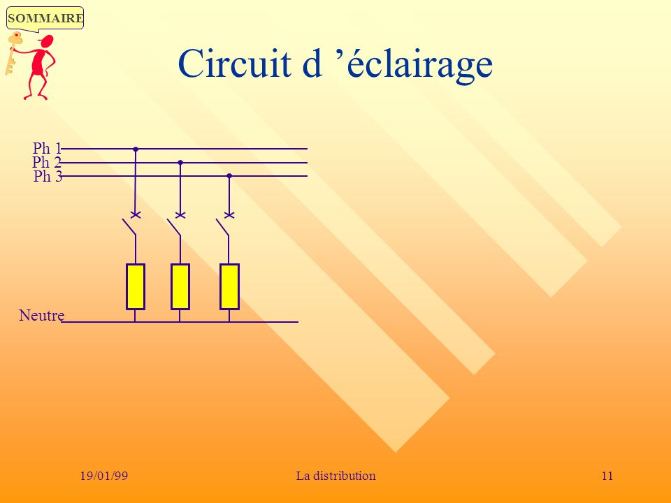 Circuit d 'éclairage Ph 1 Ph 2 Ph 3 Neutre 19/01/99 La distribution