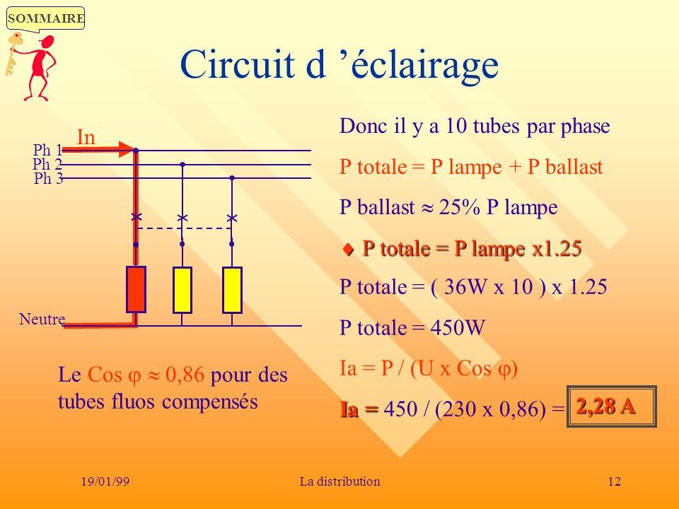Circuit d 'éclairage Donc il y a 10 tubes par phase In