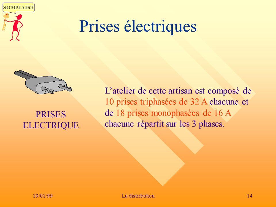 Prises électriques PRISES ELECTRIQUE.