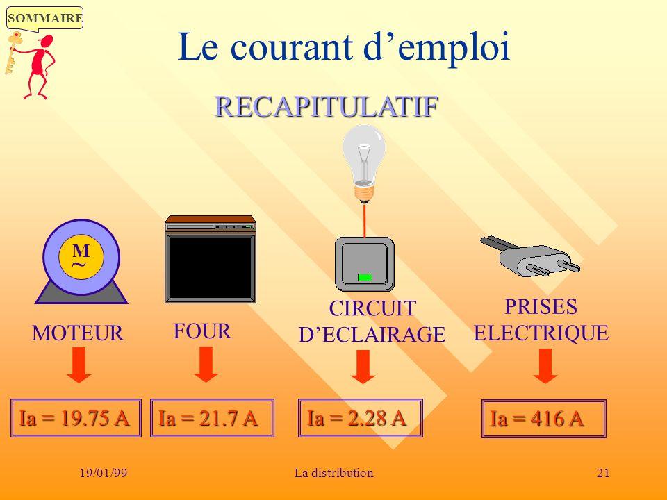 Le courant d'emploi RECAPITULATIF ~ FOUR CIRCUIT D'ECLAIRAGE MOTEUR
