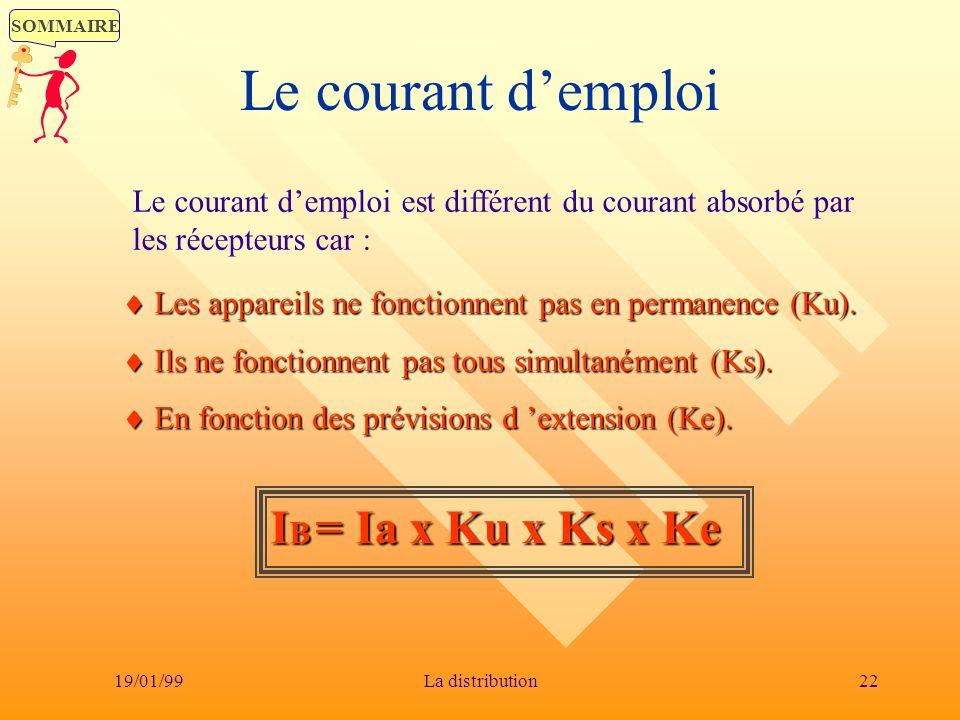 Le courant d'emploi IB = Ia x Ku x Ks x Ke