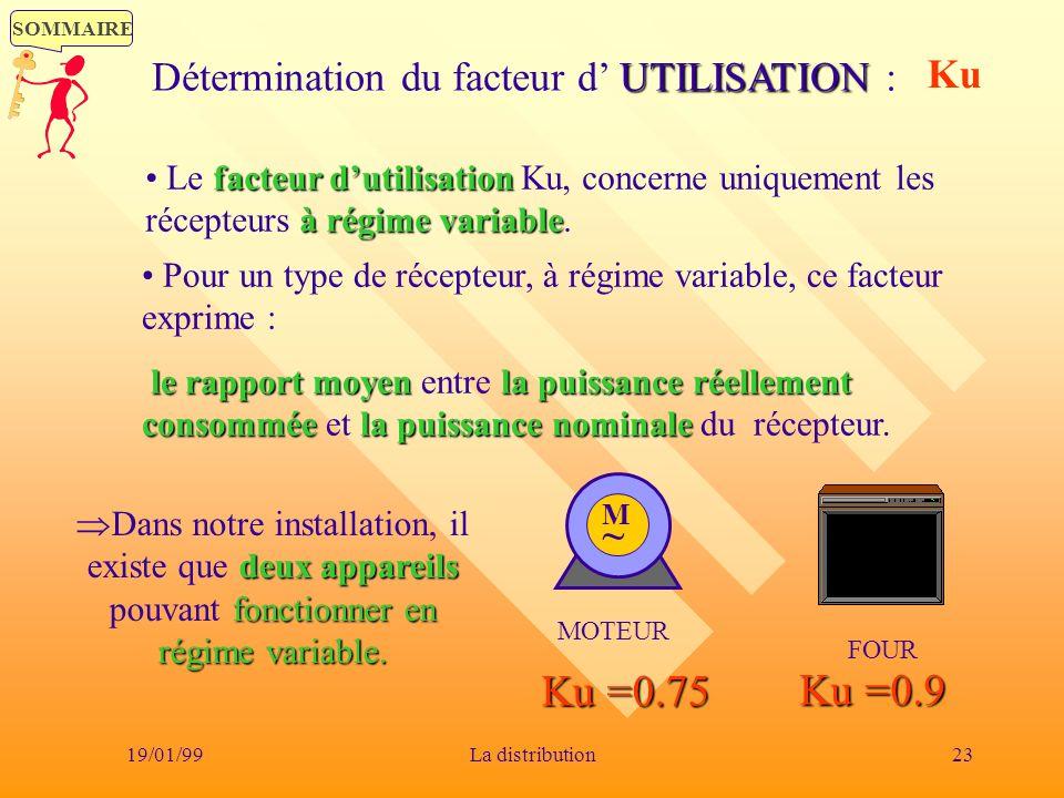 Ku =0.75 Ku =0.9 Détermination du facteur d' UTILISATION : Ku ~