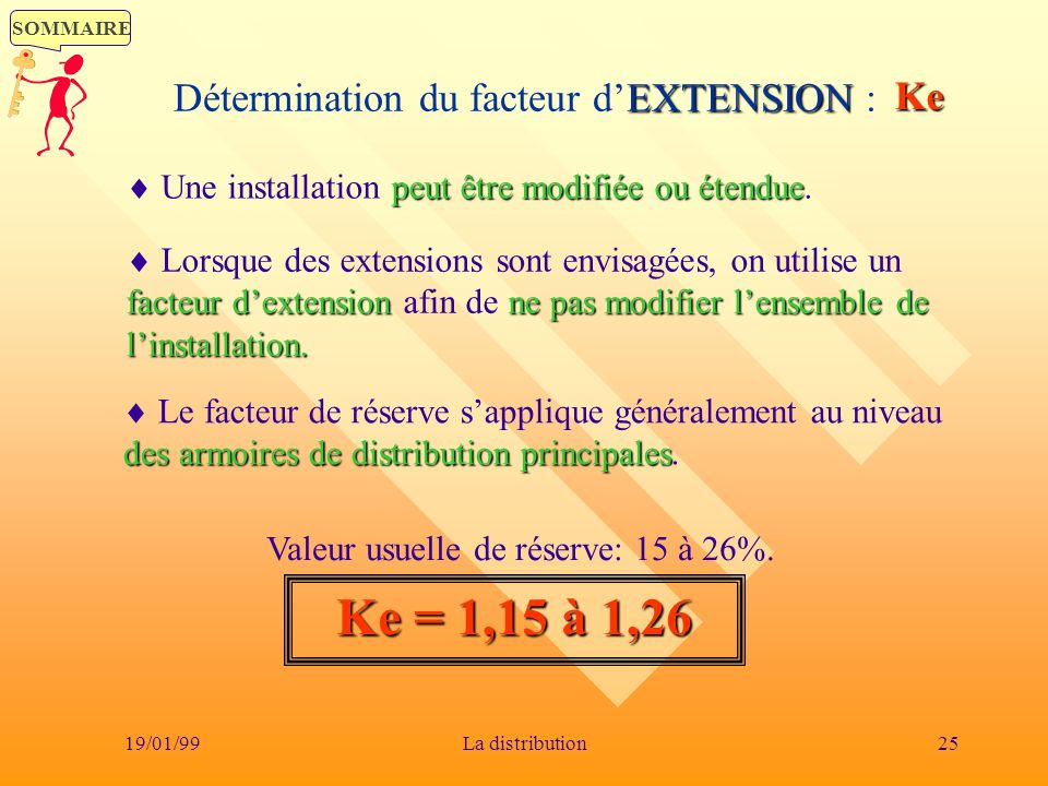 Détermination du facteur d'EXTENSION :