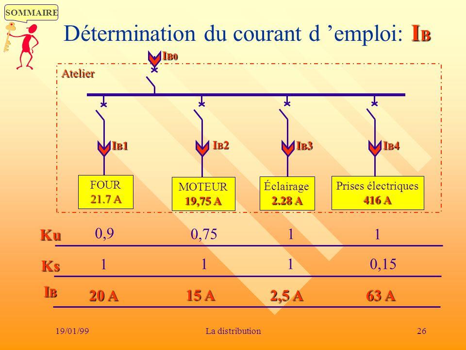 Détermination du courant d 'emploi: