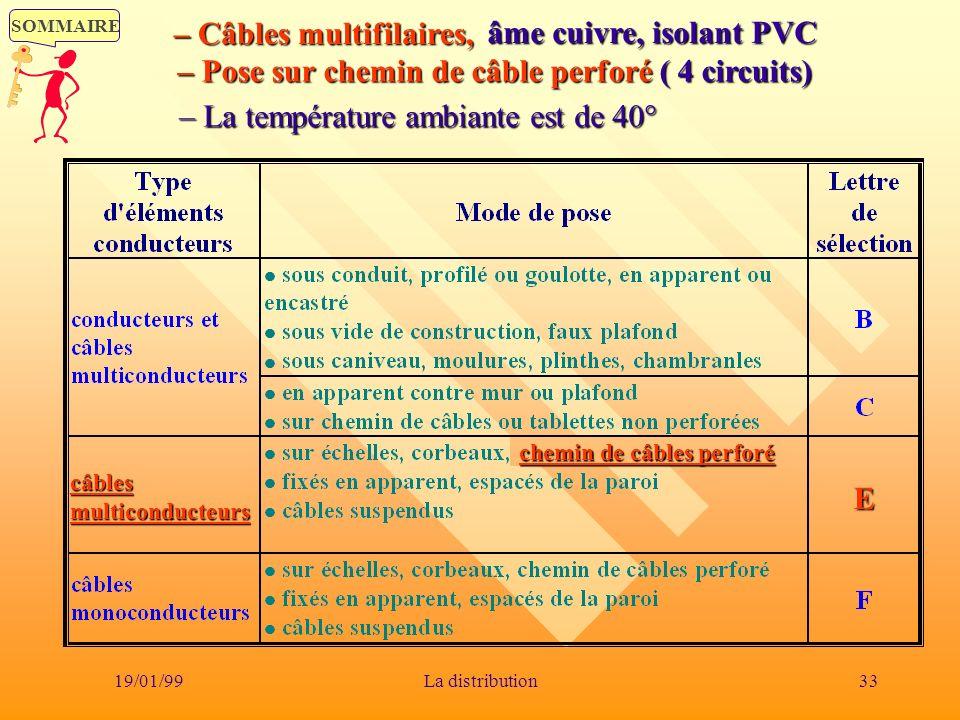 – Câbles multifilaires, âme cuivre, isolant PVC