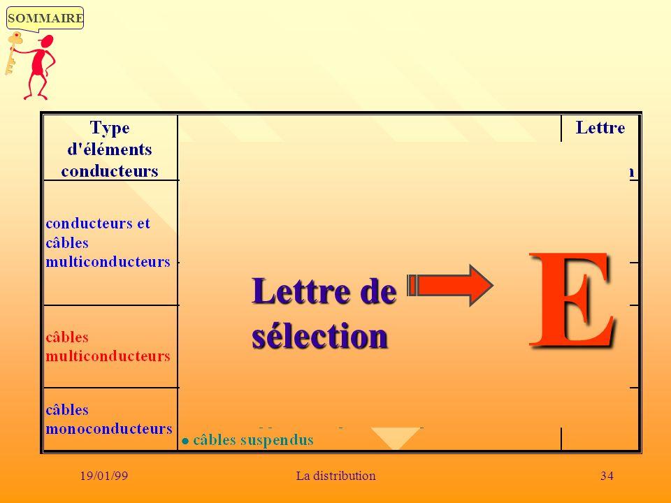Lettre de sélection E 19/01/99 La distribution