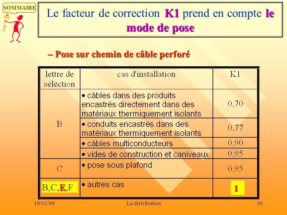 Le facteur de correction K1 prend en compte le mode de pose