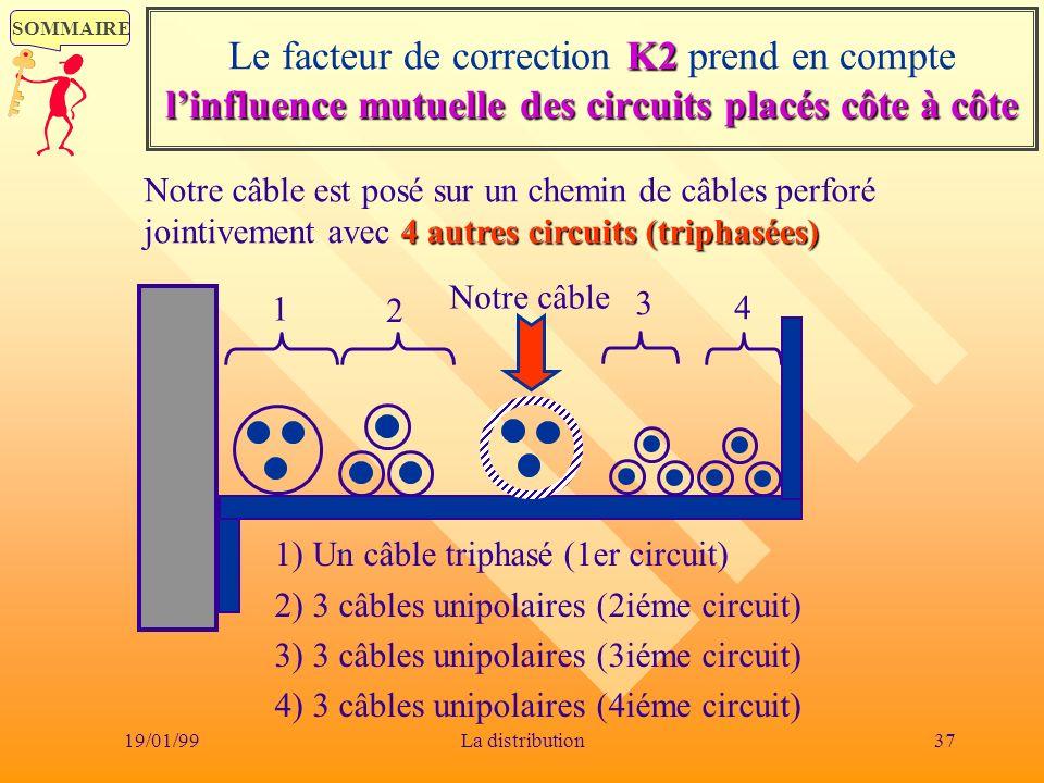 Le facteur de correction K2 prend en compte l'influence mutuelle des circuits placés côte à côte