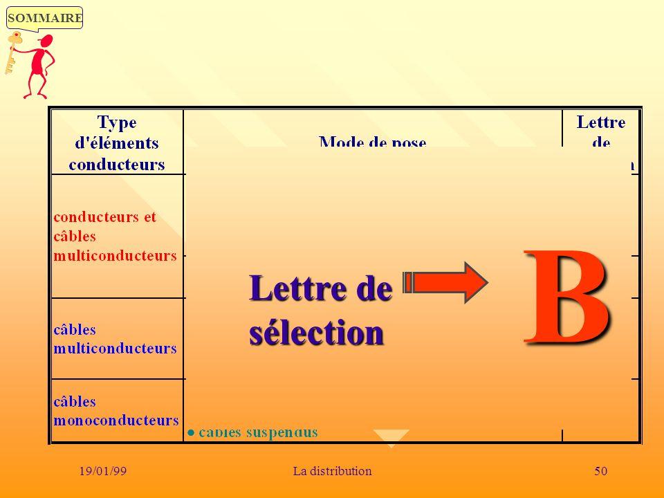 Lettre de sélection B 19/01/99 La distribution