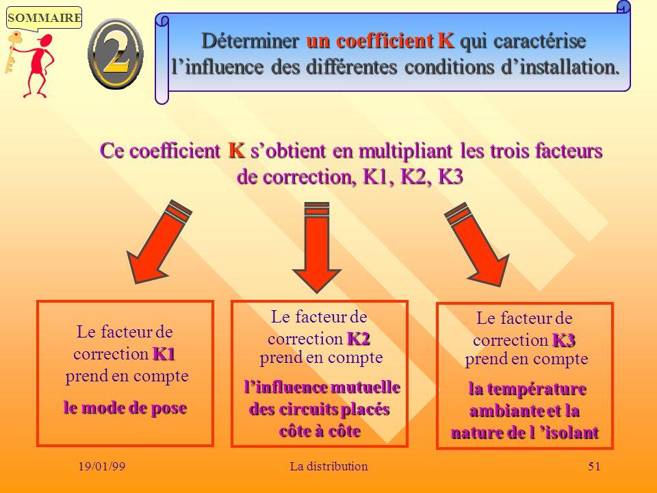 Déterminer un coefficient K qui caractérise