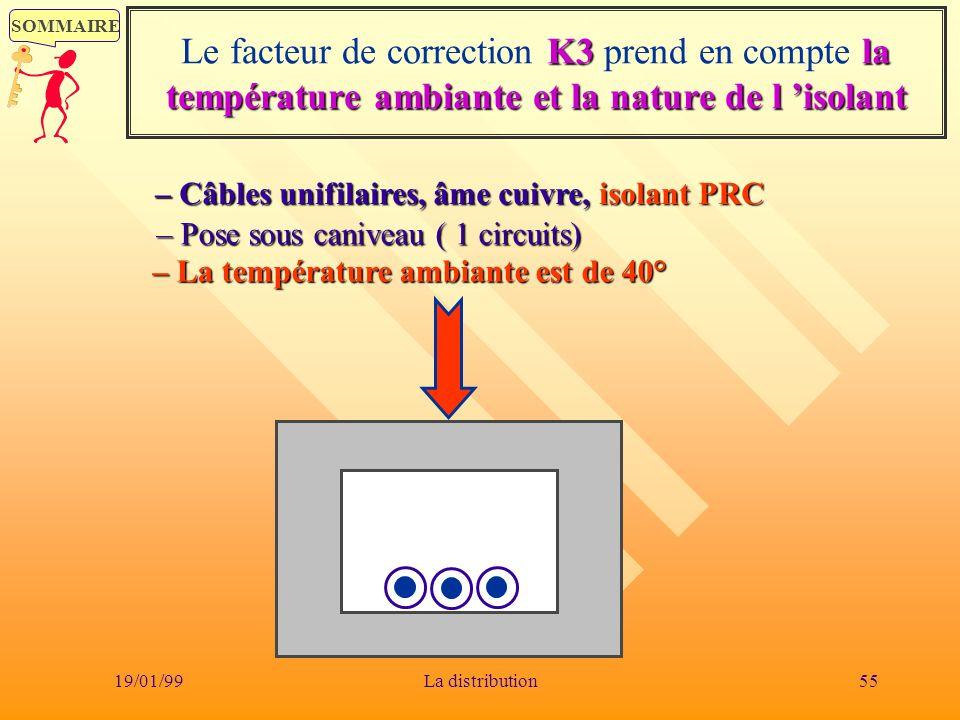 Le facteur de correction K3 prend en compte la température ambiante et la nature de l 'isolant